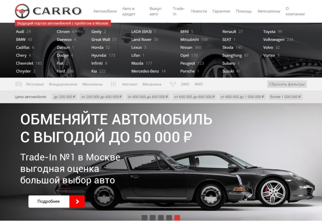 Москва рейтинг автосалонов рено в деньги под залог паспорта в твери